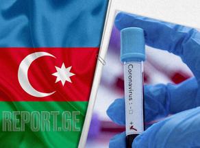 В Азербайджане выявили 1402 новых случая COVID-19
