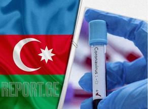 Azerbaijan reports 421 new coronavirus cases
