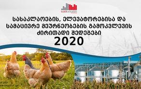 2020 წელს 110 ერთეული ცხოველთა და ფრინველთა სასაკლაო ფუნქციონირებდა