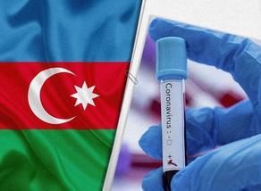 В Азербайджане выявлено 1 175 новых случаев COVID-19