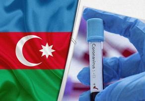Azerbaijan sees 4,356 new cases of coronavirus