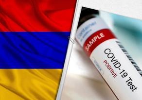 В Армении выявлено 1 248 новых случаев инфицирования COVID-19
