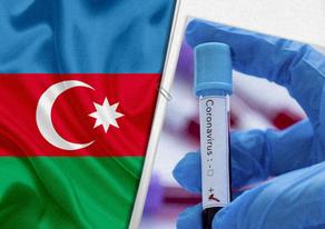 В Азербайджане выявлено 584 новых случая COVID-19