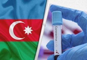 Azerbaijan sees 4,170 new cases of coronavirus